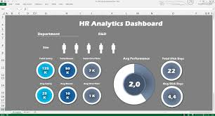 hr dashboard in excel excel human resources dashboard free excel dashboards youtube