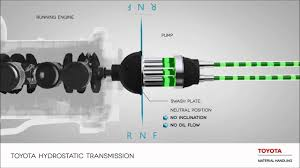 your guide to forklift truck transmissions your guide to forklift truck transmissions
