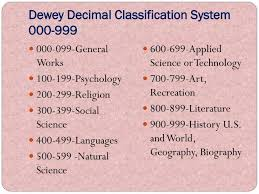 Dewey Decimal System Chart 200 Ppt Dewey Decimal Classification System 000 999 Powerpoint