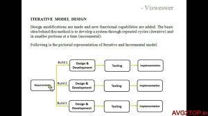 Iterative Model Design Sdlc Iterative Model