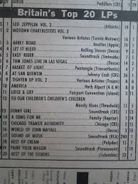 Uk Charts 1970 Tight But Loose Blog Archive Tbl 42 In The House Robert