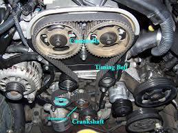 Know Your Engines Interference And Non Interference