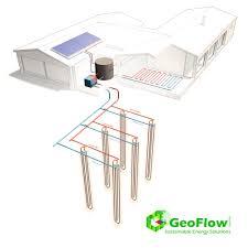 Geothermal Heat Exchanger Design Geothermal Geoflow Australia Geoflow Australia Generates 4