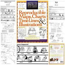 Free Printable Bible Timeline Cards Bible Timeline Bible