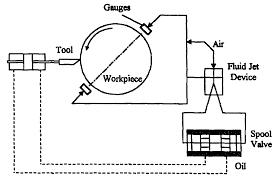 electric generator diagram for kids. Metrology In Manufacturing Dimensional Measurement Simple Electric Circuit Diagram For Kids: Full Size Generator Kids A