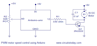 pwm control using arduino how to control dc motor and led using pwm dc motor speed control using arduino in the circuit diagram