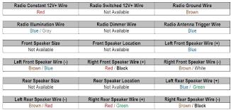 wiring diagram 2001 volkswagen jetta car radio wiring diagram 2013 vw jetta wiring diagram at Mk6 Jetta Radio Wiring Diagram