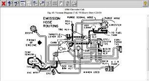 1986 chevy truck emissions controls vavuum lines Basic Electrical Wiring Diagrams 454 Carbureted Wiring Diagram hi lgriffin, welcome to carpros and ty for the donation 1986 chevy truck emissions controls vavuum lines try matching it with below vac diagrams,