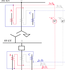 delta ct connection diagram great engine wiring diagram schematic • ct connections to differential relays on wye wye delta transformer rh researchgate net ct shorting block wiring diagram honda 90 wiring diagram