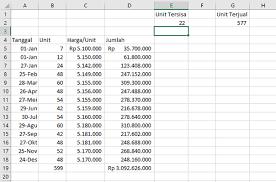 Fungsi akuntansi keuangan merupakan salah satu jenis akuntansi yang berhubungan dengan penyajian laporan 10 soal tersebut akan membuat siapapun lebih memahami tentang konsep dan jenis jenis akuntansi keuangan. Cara Menghitung Biaya Persediaan Fifo Dan Hpp Dengan Excel