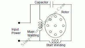 ac motor wiring diagram capacitor ac image wiring ac motor capacitor wiring diagram ac auto wiring diagram schematic on ac motor wiring diagram capacitor