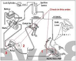 86 ford f 150 ignition coil wiring wiring diagram online 2001 ford f150 ignition coil wiring diagram 2002 ford f150 coil pack 4892 sequencememoizer 84 ford f 150 ignition module wiring 86 ford f 150 ignition coil wiring