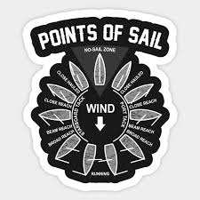 Points Of Sail Chart Points Of Sail