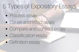 Different Types Of Expository Essays Writing An Expository Essay The Ultimate Guide Rafal Reyzer