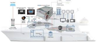 power inverter, inverter charger boats, marine power products  at Heart Interface Freedom 458 Dc Wiring Diagram