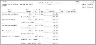 Credit Memo Letter Fascinating Work With Credit Note Reimbursements