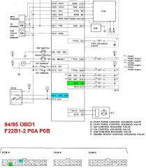 honda accord ecu pin wiring diagram auto wiring 1999 honda accord ecu pin wiring diagram nilza net on 1999 honda accord ecu pin wiring