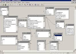 diplom it ru Дипломная работа создание базы данных электронного  Важность и полезность электронного документооборота сегодня уже почувствовали многие компании и фирмы которые смогли за отведенное время перейти с