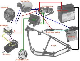 basic sporty wiring motorcycle sporty basic wiring for your bike start here the jockey journal board