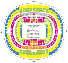 Consol Energy Center Online Charts Collection