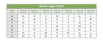 Capo Key Chart Accomplice Music