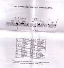 turbo timer wiring diagram a3 2 0t turbo diy wiring diagrams apexi turbo timer install wrx nilza net