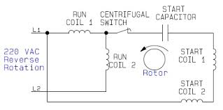 internal wiring configuration for dual voltage dual rotation single wiring configuration split phase capacitor start motor supplied 220 volts in reverse rotation