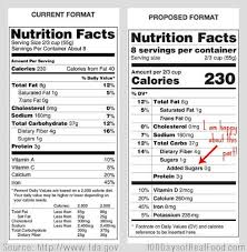 nutrition facts labels proposed changes from 100 days of realfood