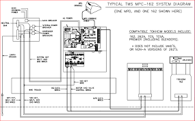 fuel controls and point of systems triangle microsystems typical tms mpc 162 system diagram click to enlarge