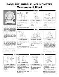 Baseline Bubble Inclinometer Measurement Chart