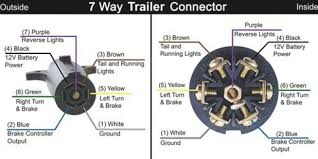 7 pin semi truck wiring diagram wiring diagram simonand 7 way trailer plug wiring diagram gmc at 7 Pin Round Trailer Plug Wiring Diagram