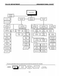 Police Organizational Chart Police Department Organizational Chart