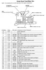 2001 accord fuse diagram 2001 wiring diagrams