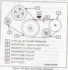 1993 1 0 fan belt diagram posted image