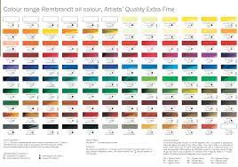 Royal Talens Rembrandt Oil Colour Basic Set 10 X 15ml