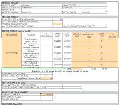 Status Report Format Performance Report Format Excel To Staff Progress Report Template