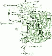 wiring diagram ford escape the wiring diagram readingrat 2003 ford escape stereo wiring diagram at 2001 Ford Escape Wiring Diagram
