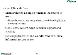 Pcc Charting System Uab Health System Ambulatory Ehr Implementation Pdf Free