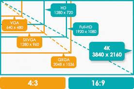 Surveillance Camera Resolution Chart