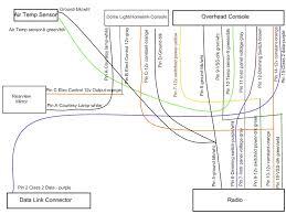 chevy tahoe 01 radio wiring diagram jeep grand cherokee radio 2005 Chevy Tahoe Wiring Diagram 2000 chevy trailer wiring diagram golkit com chevy tahoe 01 radio wiring diagram chevy tahoe 01 2004 chevy tahoe wiring diagram