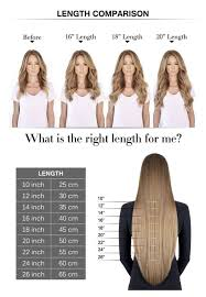Clip In Hair Extension Length Chart Wondering What Is The Perfect Hair Extension Length For You