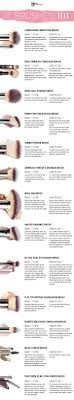 a handy guide to it heavenly luxe makeup brushes plus some makeup application tips