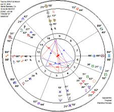Free Natal Chart Love Compatibility Astrology Free Astrology Readings Day By Day Horoscope