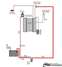 wiring diagram for alternator to battery the wiring diagram alternator battery disconnect ls1tech wiring diagram