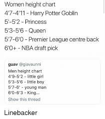 Women Height Chart 47 411 Harry Potter Goblin 5 52