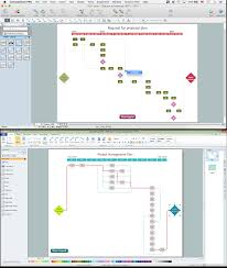 Activity On Node Network Diagramming Tool How To Discover