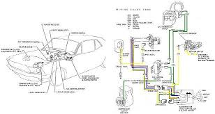 mustang ignition wiring diagram image 1966 ford mustang ignition wiring diagram the wiring on 1966 mustang ignition wiring diagram