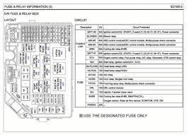 2001 suburban fuse box diagram wiring diagram 2018 2011 chevy suburban fuse diagram at 2007 Suburban Fuse Box Diagram