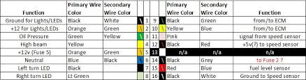 help! gauge pinout hayabusa owners group 06 Gsxr 750 Wiring Diagram 2003 dash pinout jpg 06 gsxr 750 wiring diagram
