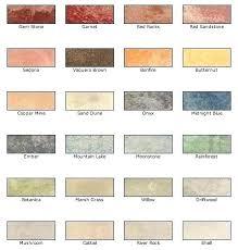 Quikrete Concrete Stain Colors Chart Quikrete Translucent Concrete Stain Semi Transparent